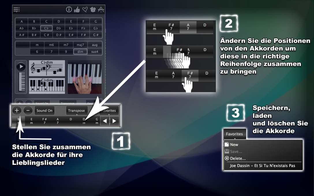 Schritt fu00fcr Schritt Keyboard spielen lernen : Neonway