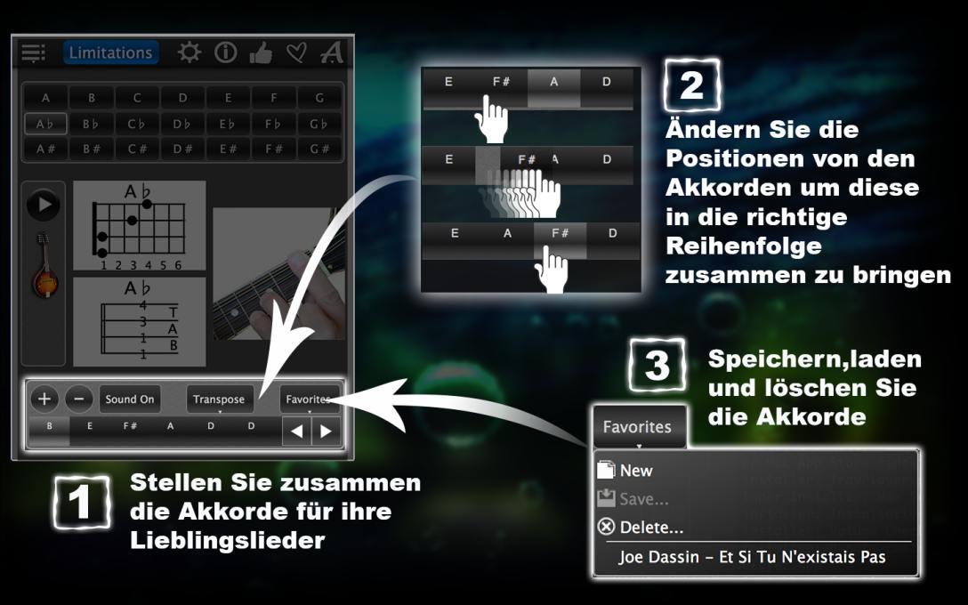 Einfachster-Weg-um-die-Mandolinen-Akkorde-zu-erlernen1