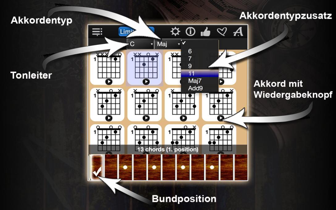 Die-perfekten-Akkorde-auf-Ihrer-Gitarre2