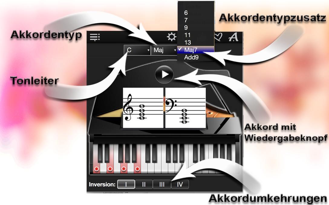 Ihr-schlüssel-für-perfekte-Akkorde-auf-dem-Klavier0