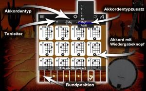 Lernen-Sie-die-Banjo-Akkorde-zu-spielen2