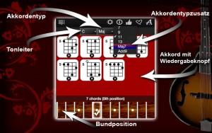 Lernen-Sie-die-Mandolin-Akkorde-zu-spielen2