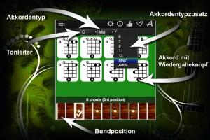 Lernen-Sie-die-Ukulele-Akkorde-zu-spielen2