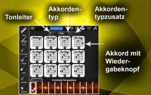 tausende-von-akkorden-auf-klavier-gitarre-ukulele3